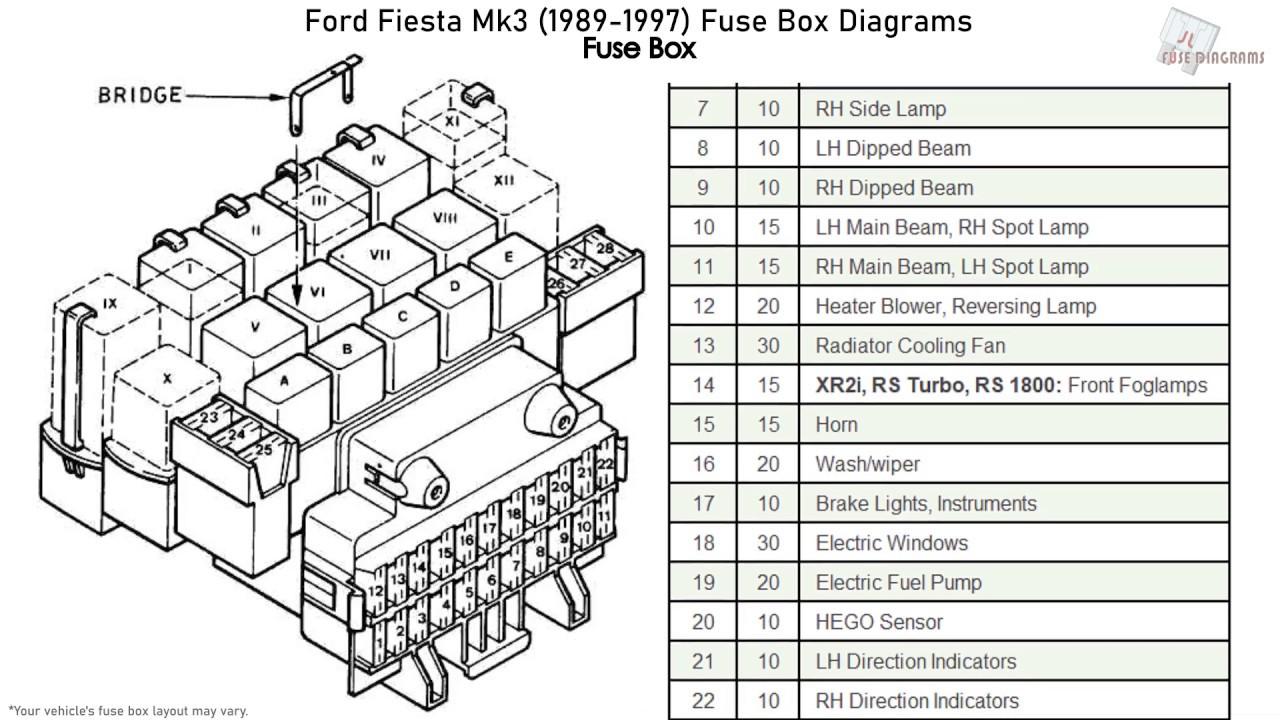 ford fiesta mk3 (1989-1997) fuse box diagrams - youtube  youtube