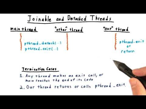 Joinable and Detached Threads