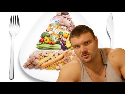 Суточная норма калорий, белков, жиров и углеводов