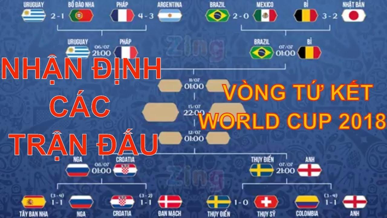 Nhận định các trận đấu vòng tứ kết world cup 2018 | Thông tin thú vị từ các đội bóng