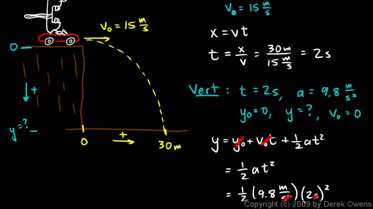 physics 3 5 4c projectile practice problem 3 youtube