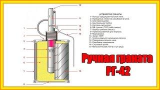 Історія і пристрій ручної гранати РГ-42