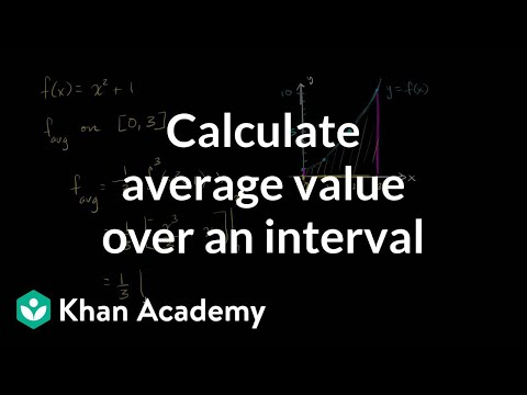 Calculating Average Value Of Function Over Interval | AP Calculus AB | Khan Academy