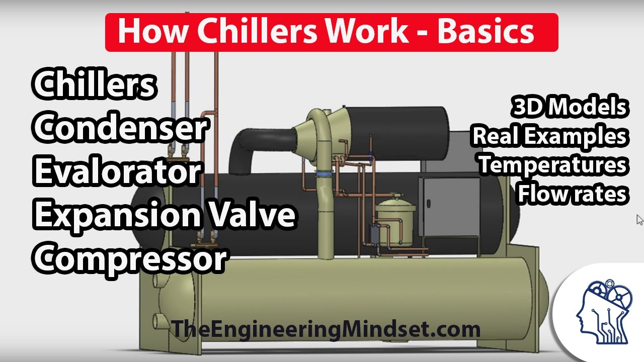 hight resolution of chiller diagram cycle