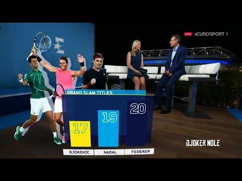 "Mats Wilander ""Djokovic is becoming the Greatest Ever"" - 2020 (HD)"