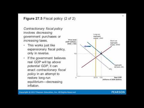 Economics-Chapter 27- Fiscal Policy