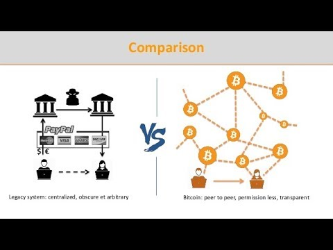 Bitcoin Tutorial Episode 2 Centralized Vs Decentralized