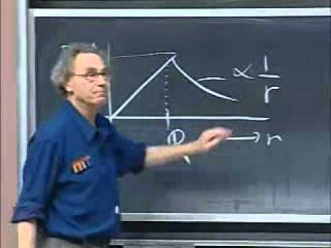 Lec 18: Displacement Current and Synchronous Motors | 8.02 Electricity and Magnetism (Walter Lewin)