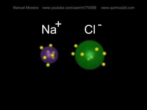 ionic bond gif