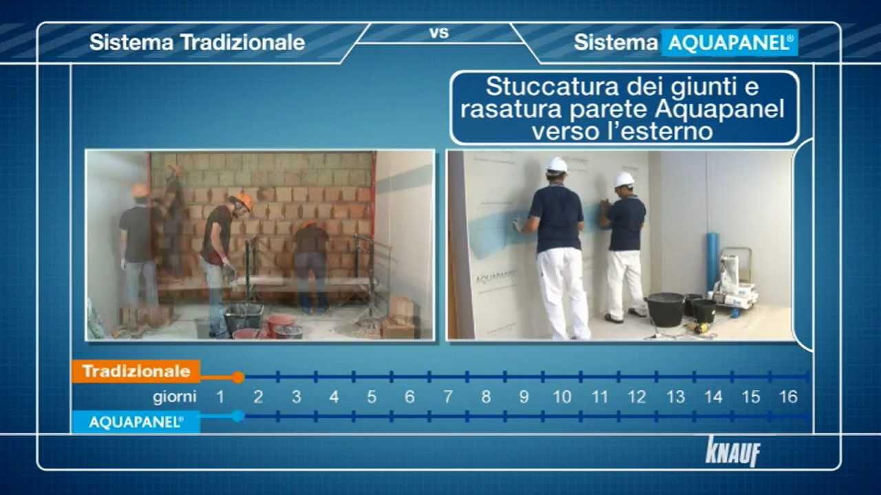 Pareti Esterne Knauf : Knauf video comparativo mattone vs sistemi a secco le pareti