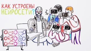 постер к видео Как устроены искусственные нейронные сети? — Научпок