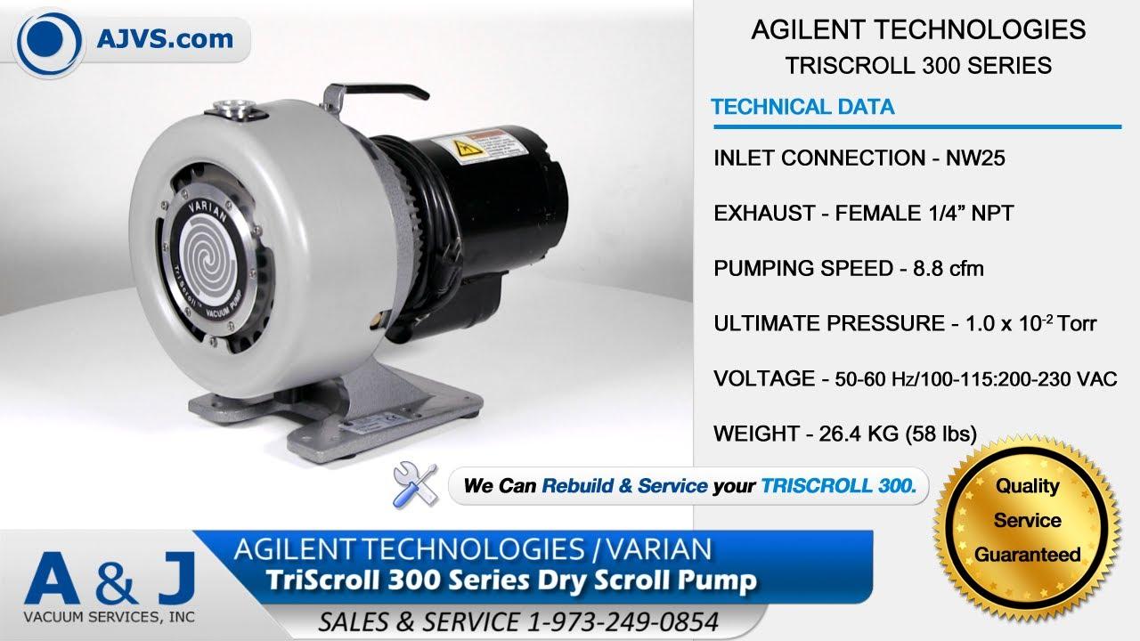 Agilent Technologies TriScroll 300
