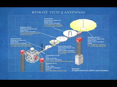 KSP - RemoteTech