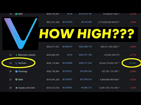 VeChain Pumps - How High Can It Go? | Bitcoin And Crypto News