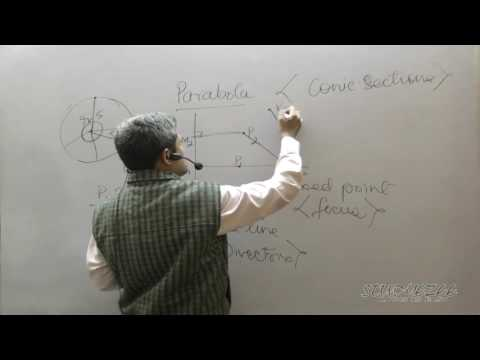 Class 11 Maths CBSE Conic Sections   Parabola 01