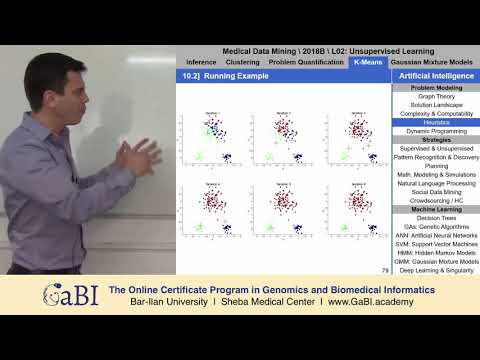 The K-Means Algorithm | Medical Data Mining L02T10 | Unsupervised Machine Learning
