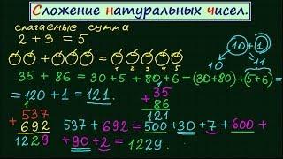 Сложение натуральных чисел