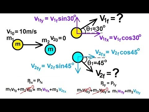 Physics Mechanics Conservation Of Momentum 12 Of 15 2 D