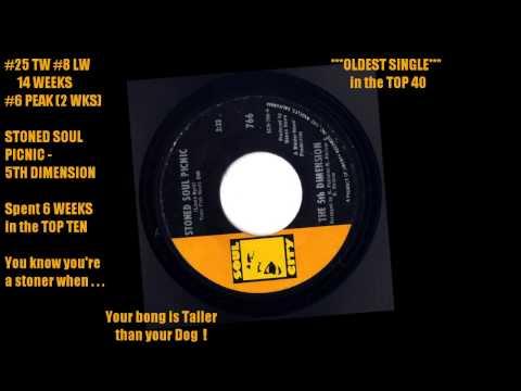 Top Cashbox Singles Chart August 31, 1968 Top 40