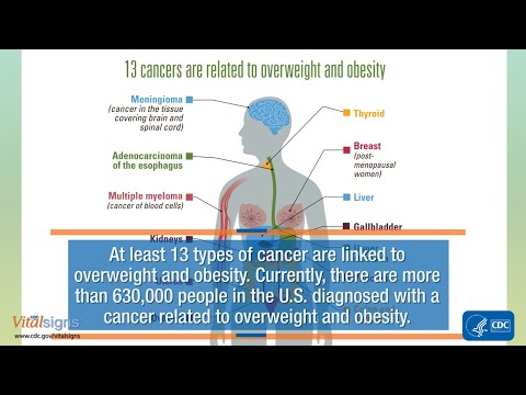 Overweight and Obesity are Associated with Cancer