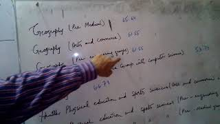 Karachi University information merit base department science