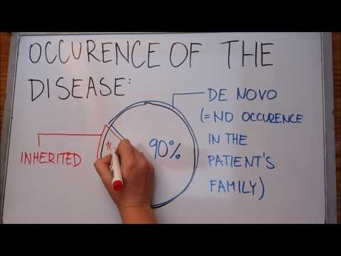 Genetic Disease: Cri Du Chat - Explained