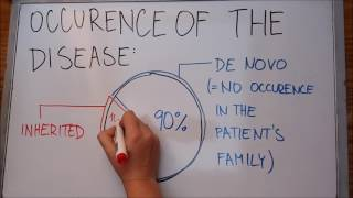 genetic disease cri du chat explained