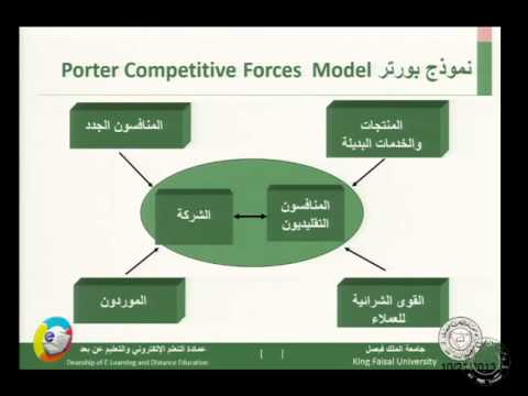 porters competitive forces model reebok