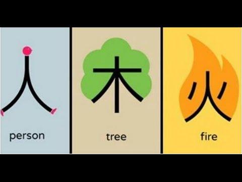 Impresionante Aprende Chino En 10 Minutos Con Este Nuevo Metodo