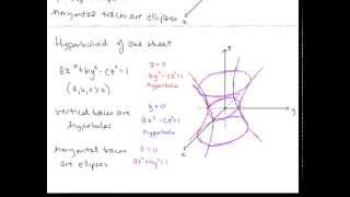 Calc III Lesson 08 Quadric Surfaces.mp4