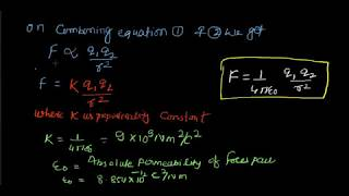coulombs law of electrostatics