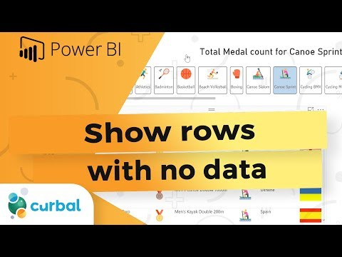 Show rows with no data - Power BI Tips & Tricks #33 - YouTube
