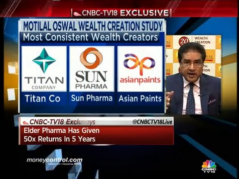 Wealth creating cos  How these industry titans did it!