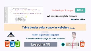Table all details in html | Border cellpadding cellspacing | Lesson -18 | Tutorial in Urdu / Hindi