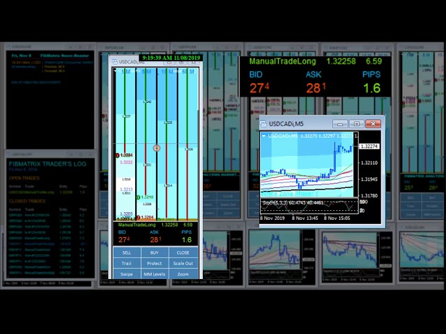 11 08 2019 USD/CAD 1 Minute Trend Trade  +10 Pips FibMatrix Forex Trading Software and Trade Room
