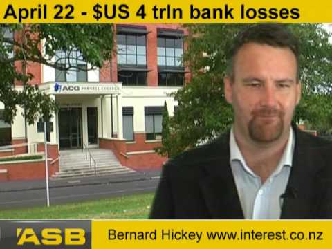 US$4 trillion in bank losses