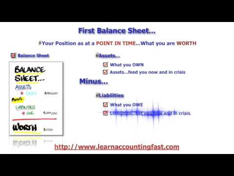 balance sheets made simple and easy