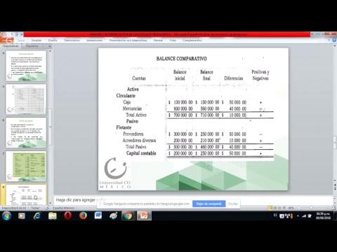 Recursos Financieros, Análisis e Interpretaciónиз YouTube · Длительность: 1 мин22 с