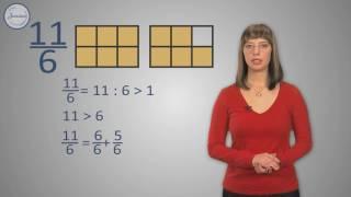 Математика 4 Правильные и неправильные дроби