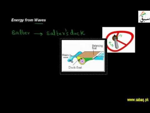 Energy from Waves in Urdu