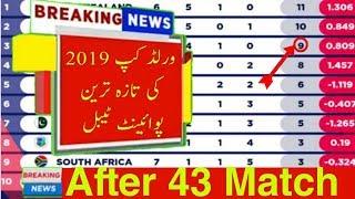 World Cup 2019 Latest Points Table After Pakistan Vs Bangladesh Match_Talib Sports