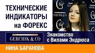 Технические индикаторы на #ФОРЕКС ✦ Знакомство с Вилами Эндрюса ✦ Нина Баранова ✦