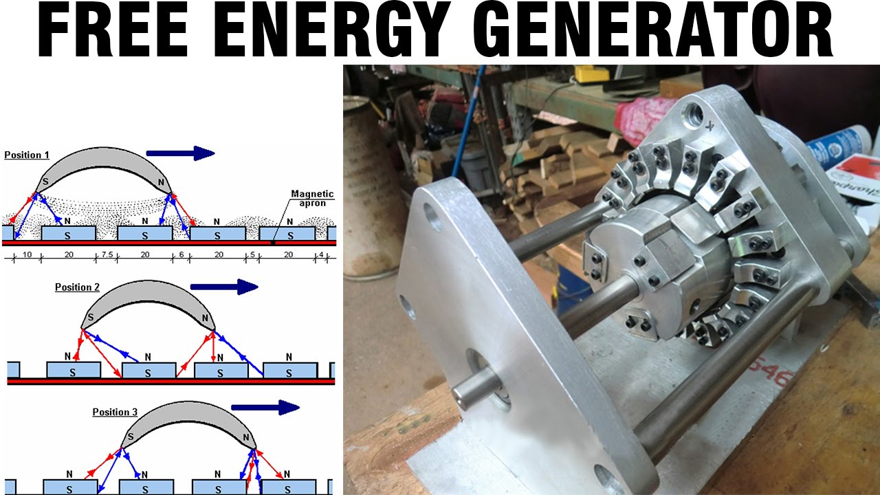 Free Energy Generator - Howard Johnson Permanent Magnet ...