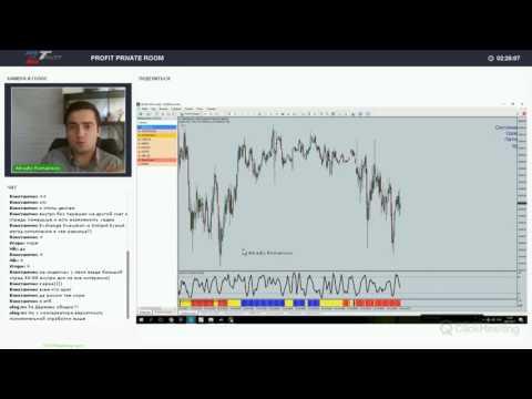Алгоритмы прибыльной торговли на рынке Форекс. Торговля от уровней.