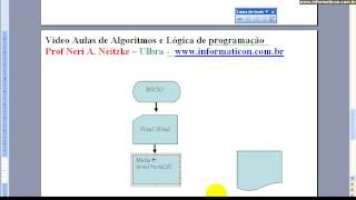 class 950 Algorithms and Logic Programming   Flowchart