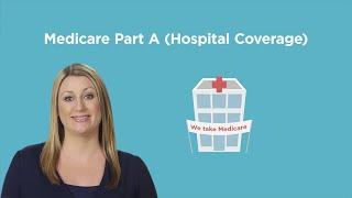 Understanding Medicare Part A