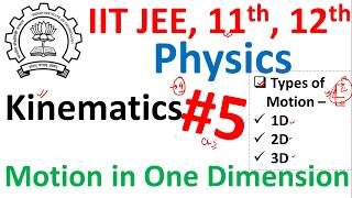 Types of Motion One Dimensional Motion Two Dimensional Motion Three Dimensional Motion for IIT JEE