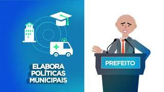 É bom ficar atento na hora de escolher um bom candidato nas Eleições municipais de 2020. E para isso, é fundamental saber quais são as funções do prefeito.