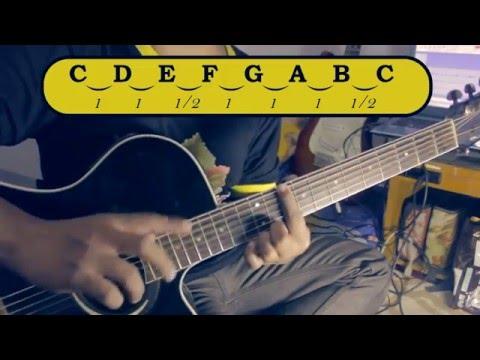 Belajar Gitar #2A Memahami Jarak Antar Nada & Senam Jari