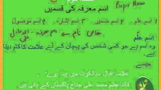 Urdu Grammar Part 3(a) Ism-e-Marfa Ki Iqsaam & Ism-e-ilm (Type 1 Ism-e-Marfa) Mp3